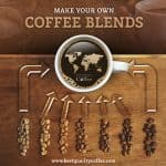 Tips for Making Your Own Coffee Blends
