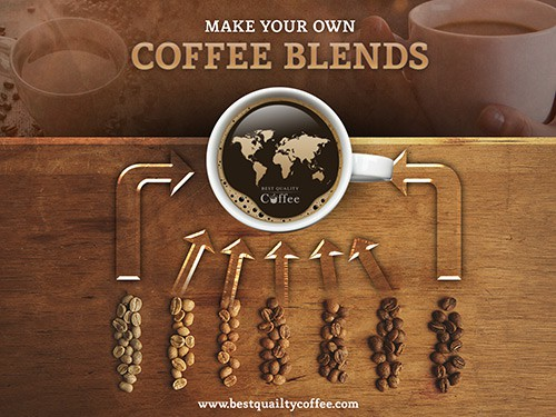 Making your Own Coffee Blends