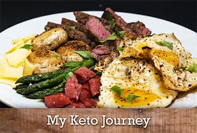 Ketogenic Diet Lessons - Ketogenic Diet - What is Keto