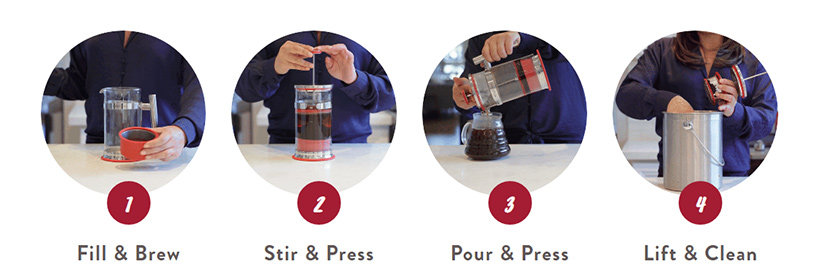 How to Use the Simpli Press