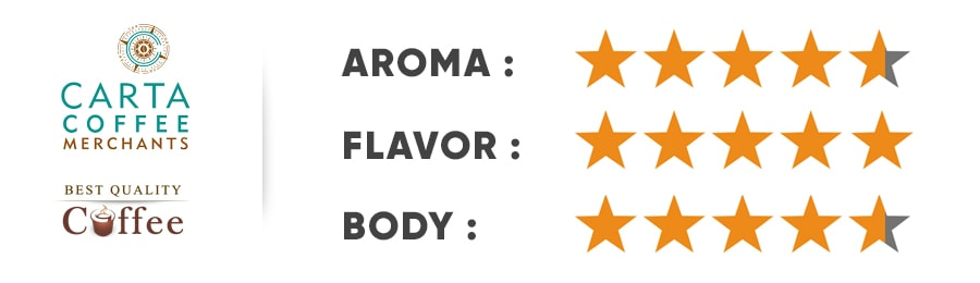 Carta Coffee Review